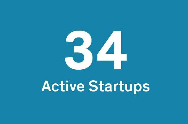 active start-up